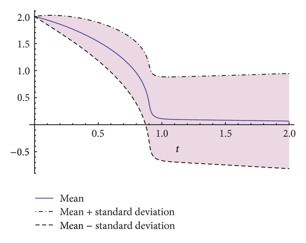 983839.fig.009