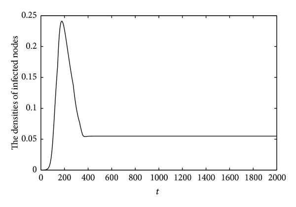 212478.fig.003
