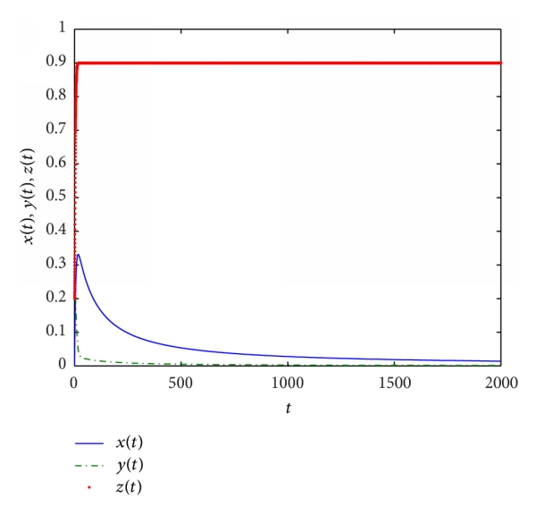 378968.fig.006