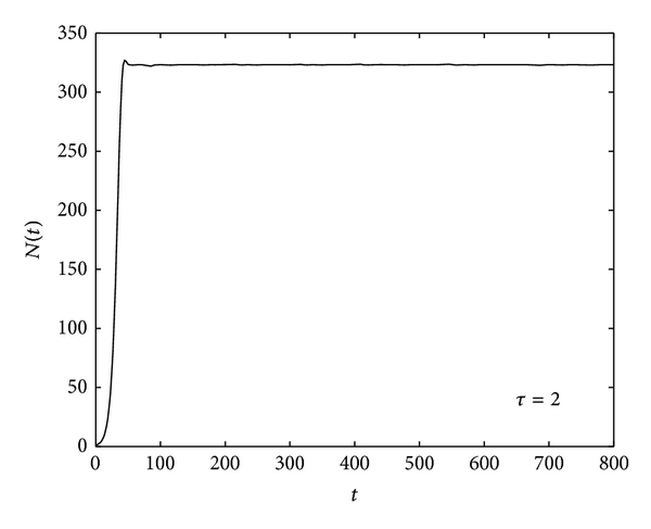 456764.fig.001a