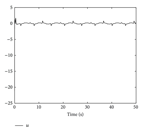 462468.fig.004