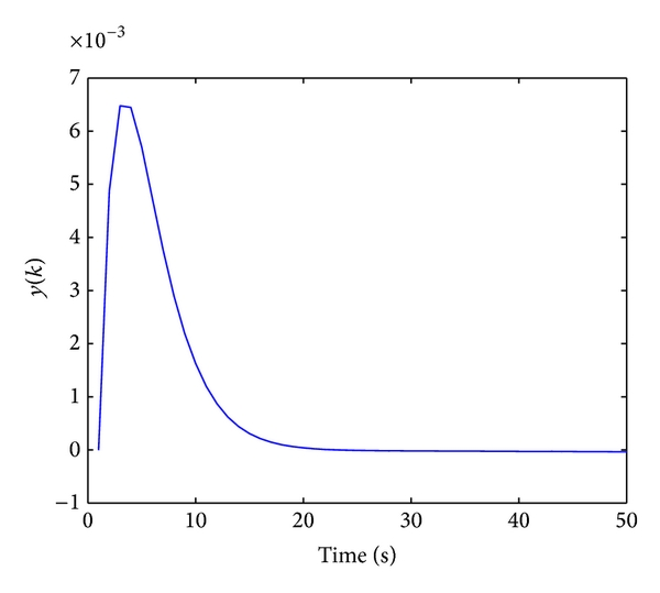 478567.fig.0011