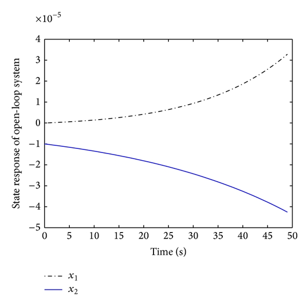 478567.fig.006