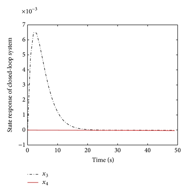 478567.fig.007
