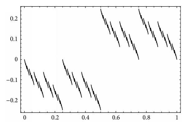 549741.fig.001