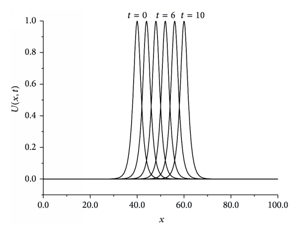 596406.fig.001