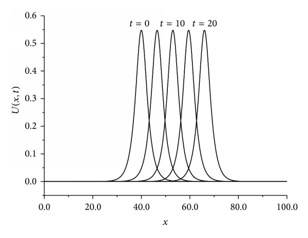 596406.fig.002
