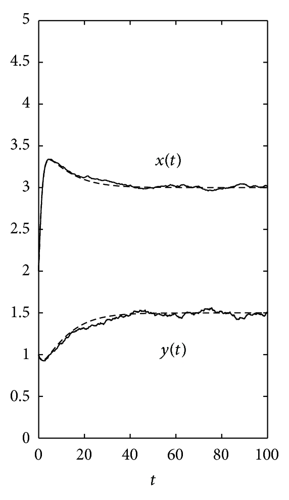 720283.fig.001a