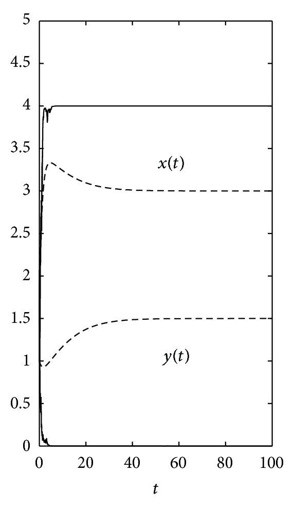 720283.fig.002a