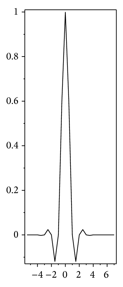 721314.fig.001a
