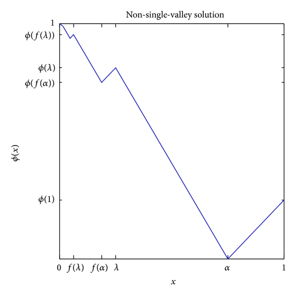 731863.fig.001