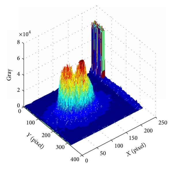 (i) Energy spectrum of observed image in Figure 5(a)