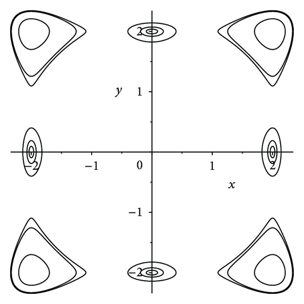 (a) 24 limit cycles
