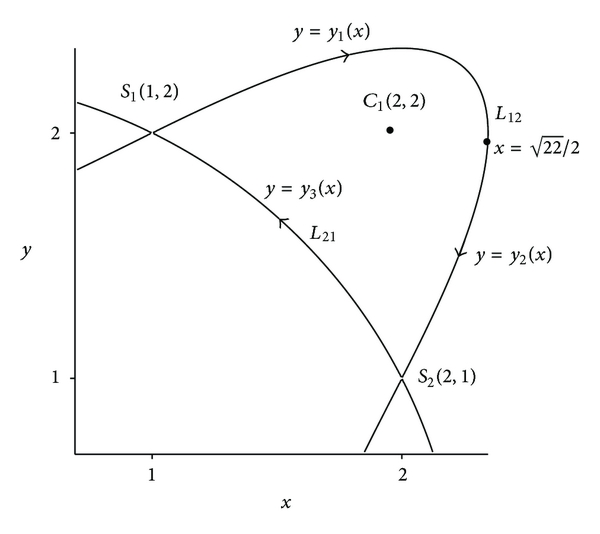 (a) The 2-polycycle