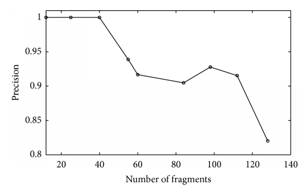 829602.fig.0015