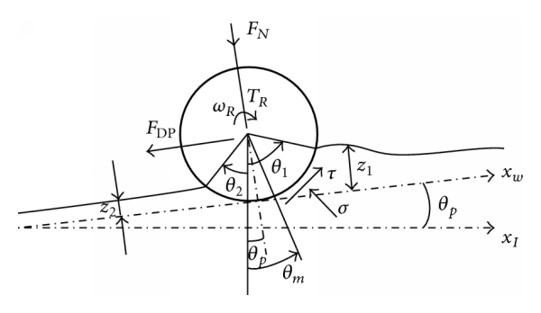 620890.fig.002