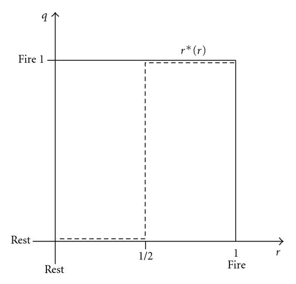 521606.fig.007
