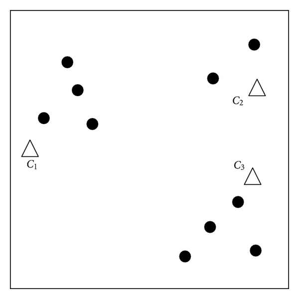 (a) Initial dataset and cluster center (Before)