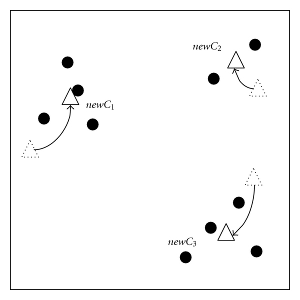(b) Center displacement (After)