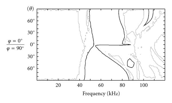 317890.fig.003