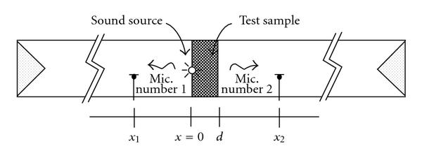 574604.fig.002