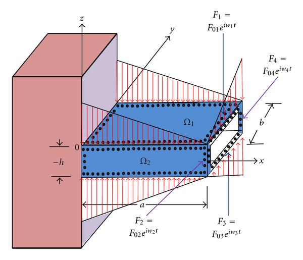 (a) Problem geometry of 3-D composite structure.