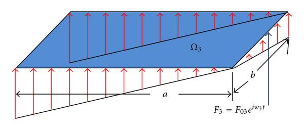(b) 2-D view of the composite structure geometry through     Ω    3