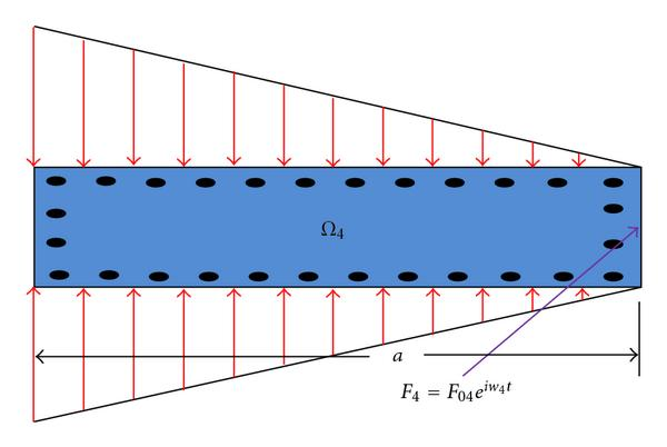(c) 2-D view of the composite structure geometry through     Ω    4