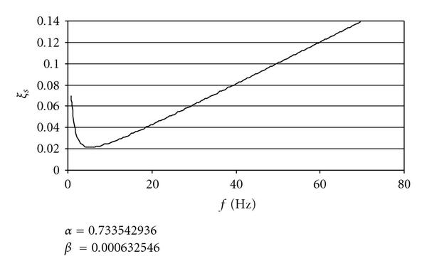 942787.fig.007