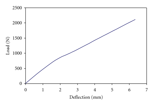 826497.fig.0010