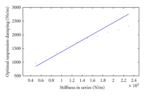 863061.fig.009
