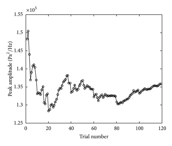 487141.fig.0017
