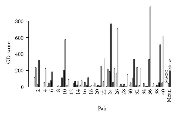 749027.fig.002a