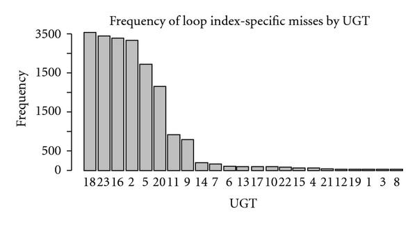 506583.fig.006