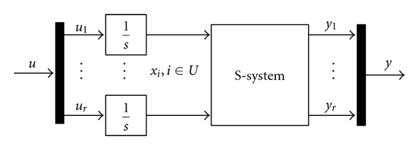 534810.fig.001