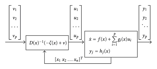 534810.fig.002