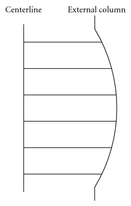 (a) Initial thermal expansion (and thermal bowing): columns pushed out as thermal expansion dominates