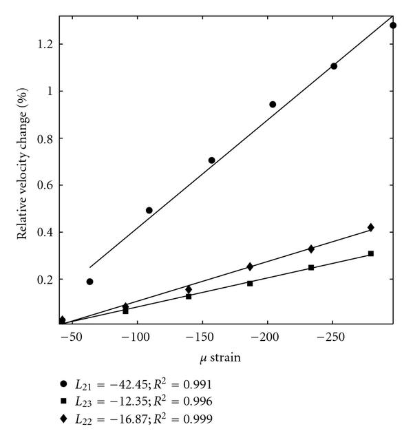 238472.fig.003