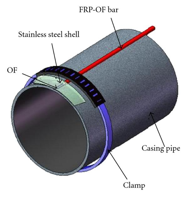 (b) Protective steel shell at a optical fiber splice joint