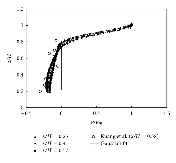292904.fig.0014