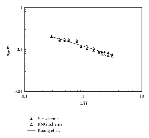 292904.fig.0017