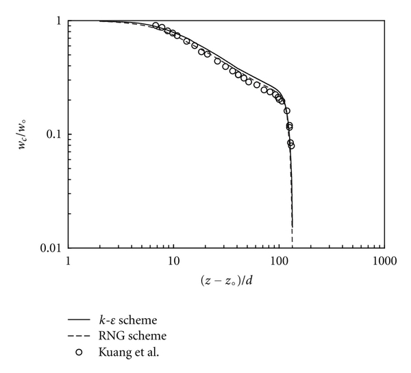 292904.fig.003