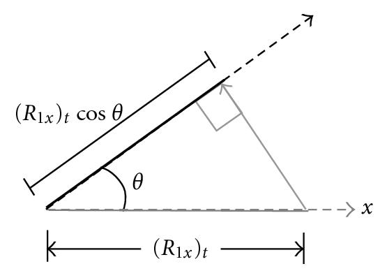 536171.fig.003a