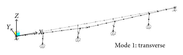 536171.fig.007a