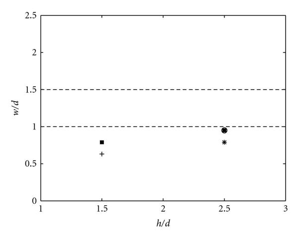 693506.fig.008