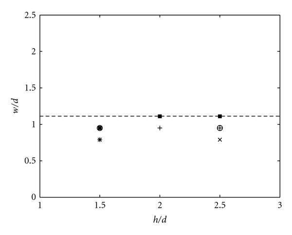 693506.fig.009