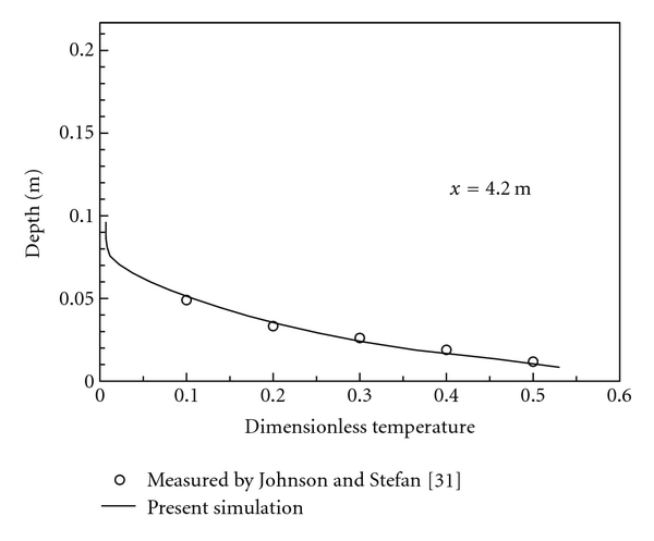 729597.fig.003a