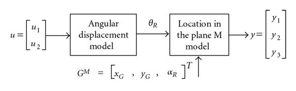 657095.fig.0012
