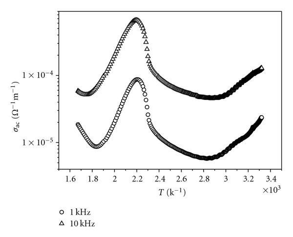 361080.fig.002