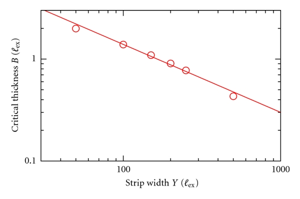 908692.fig.009